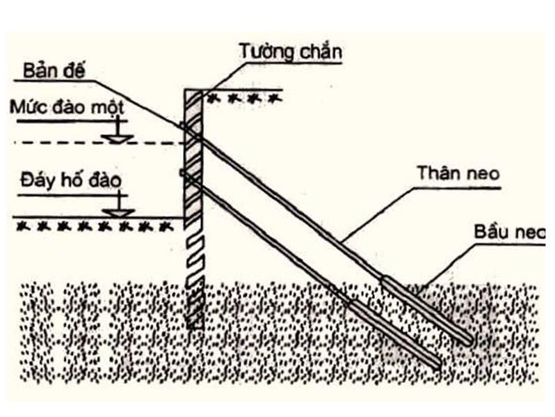 giai-phap-tang-ham-nha-pho-7