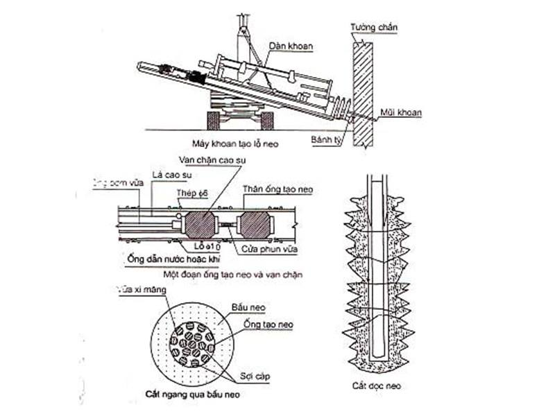 giai-phap-thi-cong-tang-ham-nha-pho-5